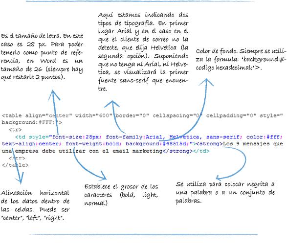 emBlue Email Marketing