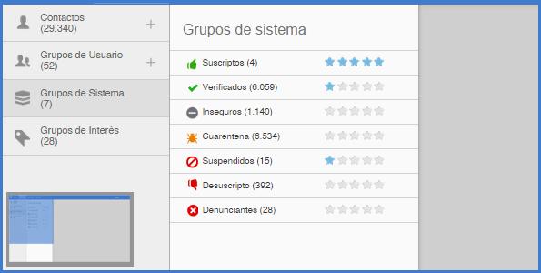 grupos de sistema