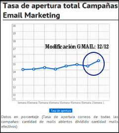 gmailgrafico2illustrator