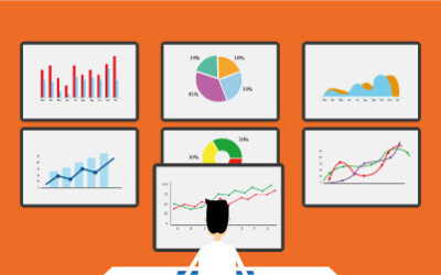 Nuevo panel personalizado y reportes custom para Google Analytics.