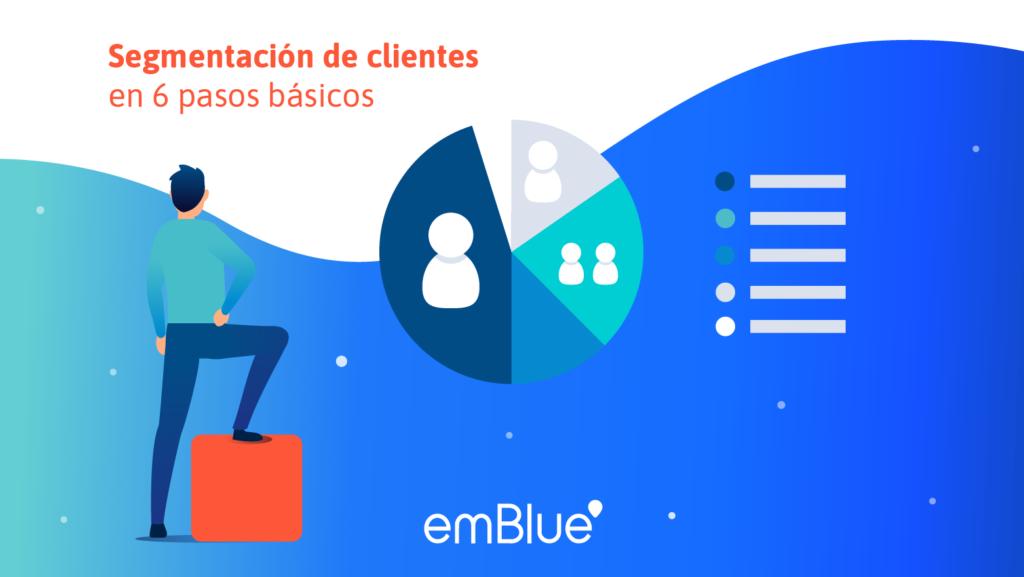 Segmentación de clientes en 6 pasos básicos