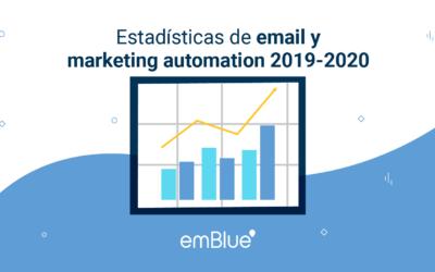 Estadísticas de email y marketing automation 2019-2020