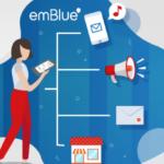 Marketing relacional: estrategia, ejemplos y características